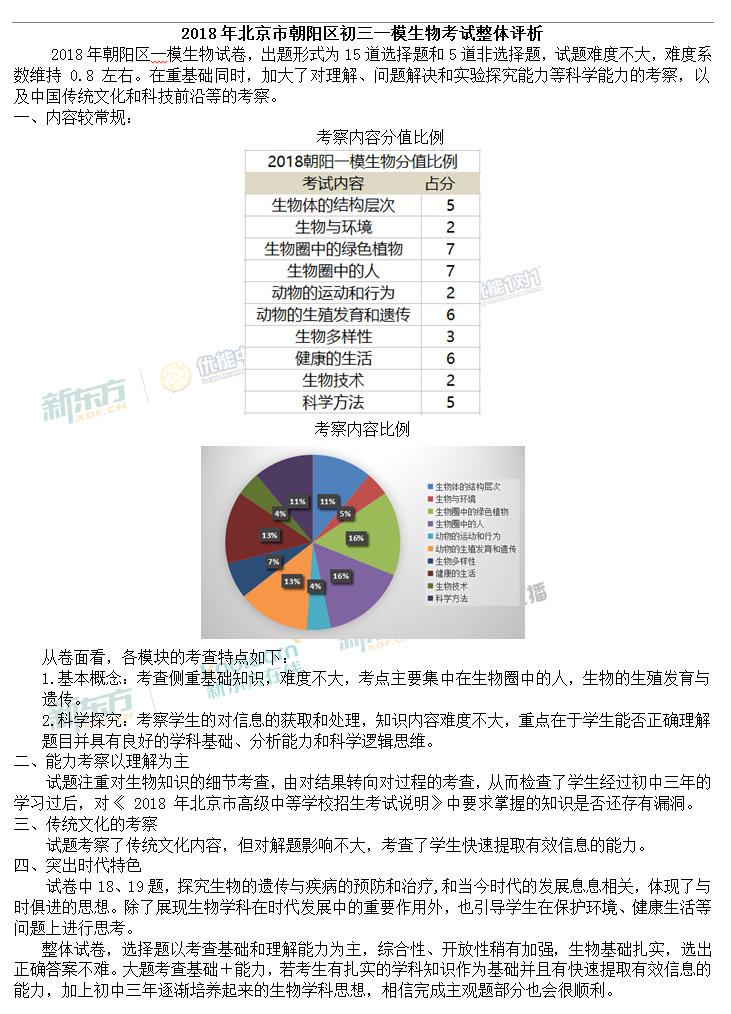 2018朝阳中考一模生物试题总体点评(北京新东方)