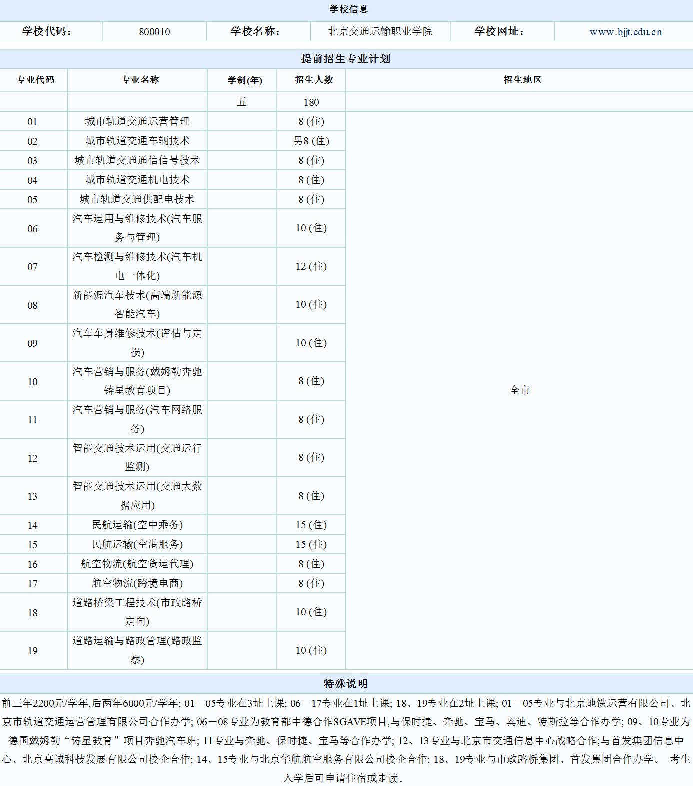2018北京交通运输职业学院中考提前招生计划公布