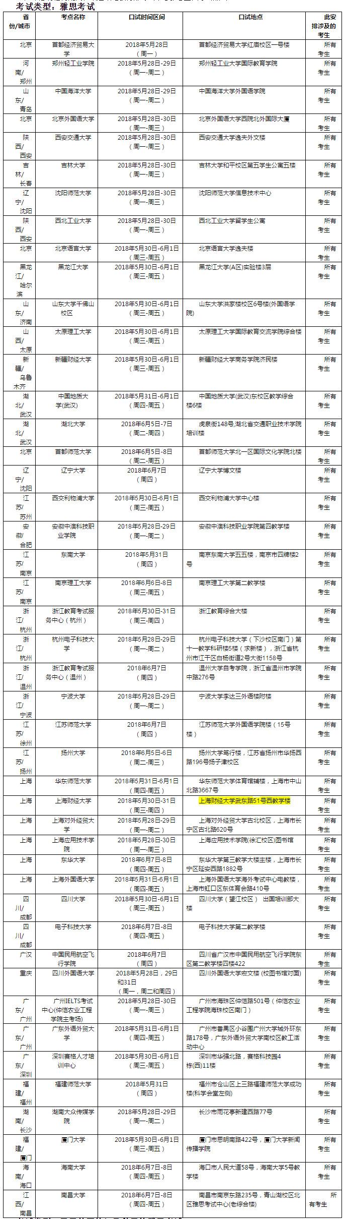 2018年6月2日雅思口语考试安排
