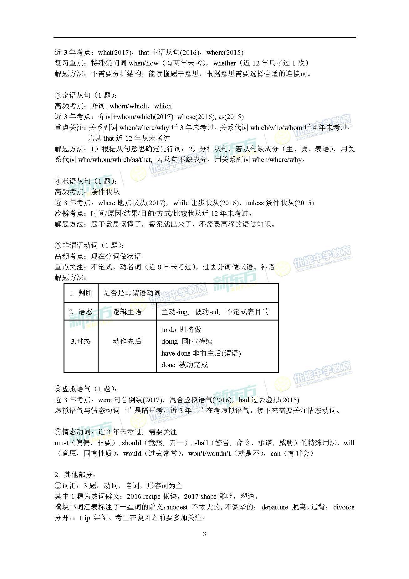 2018(江苏卷)英语高考考前分析