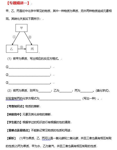 长沙新高一化学专题精讲:物质的推断1