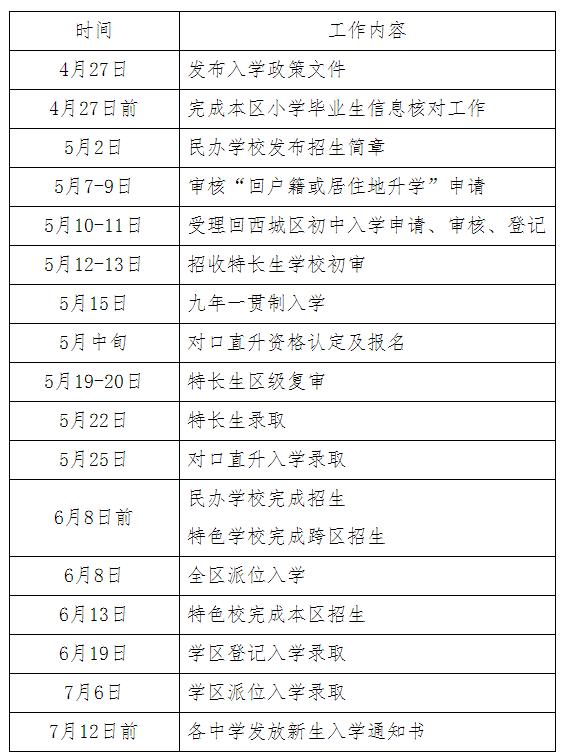 北京西城区2018年初中入学工作时间安排