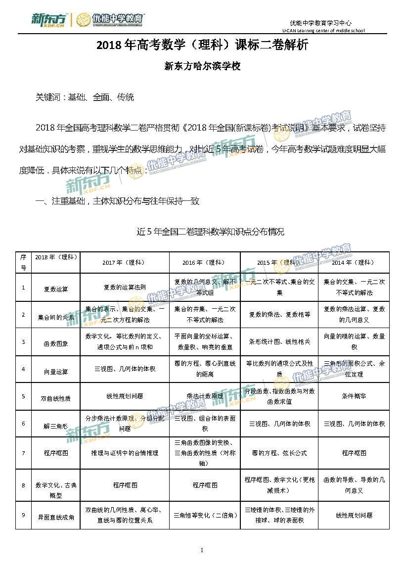 2018年高考全国卷2数学理解析(哈尔滨新东方)