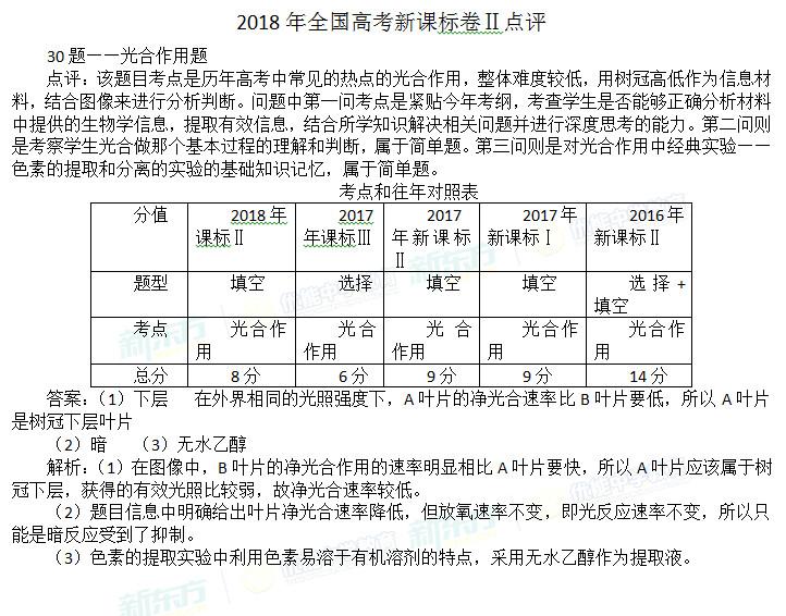 2018全国卷2高考生物填空题30题答案点评(沈阳新东方)