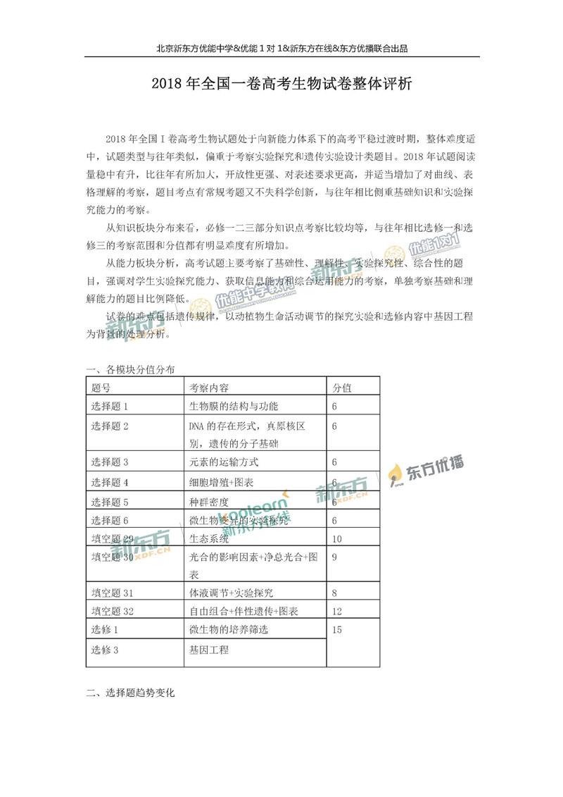 2018全国卷1高考理综点评(北京新东方)