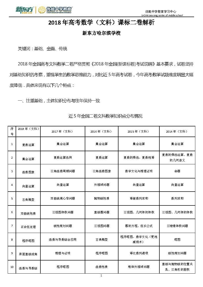 2018全国卷2文科数学试题点评(哈尔滨新东方)