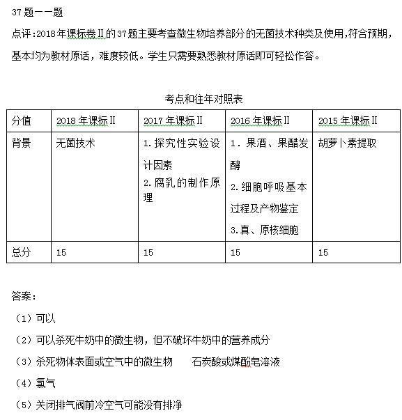 2018年高考全国2卷生物试卷解析37题(沈阳新东方)