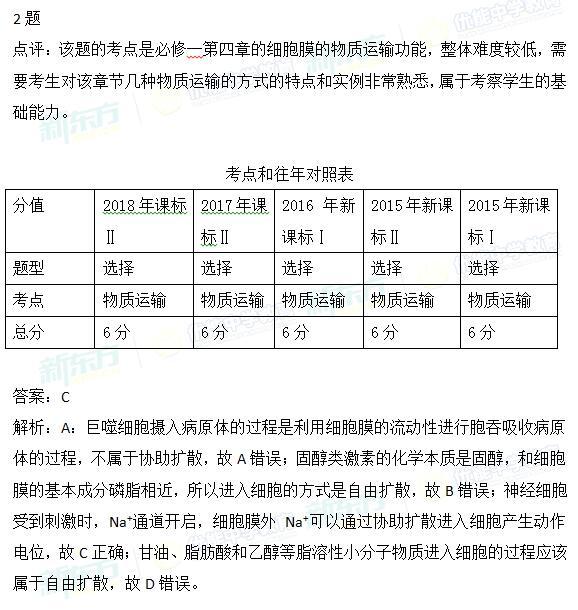 2018年高考全国2卷生物试卷解析2题(沈阳新东方)