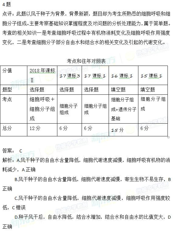 2018年高考全国2卷生物试卷解析4题(沈阳新东方)