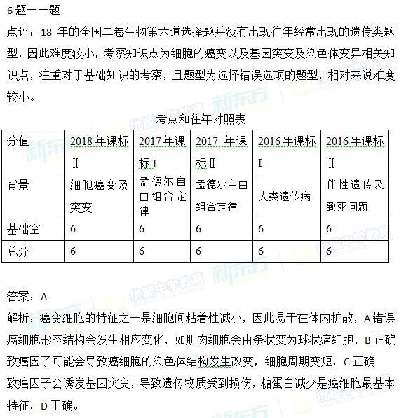 2018年高考全国2卷生物试卷解析6题(沈阳新东方)