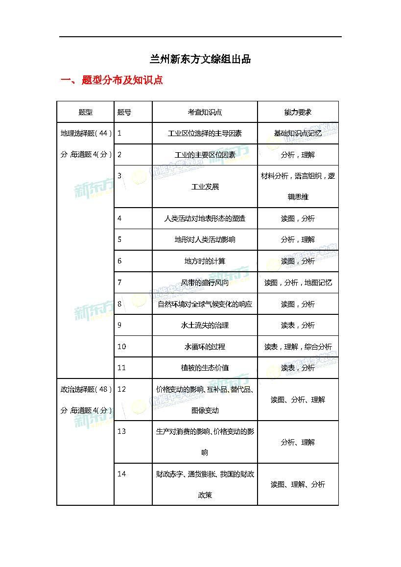 2018全国卷2高考文综试题点评(兰州新东方)