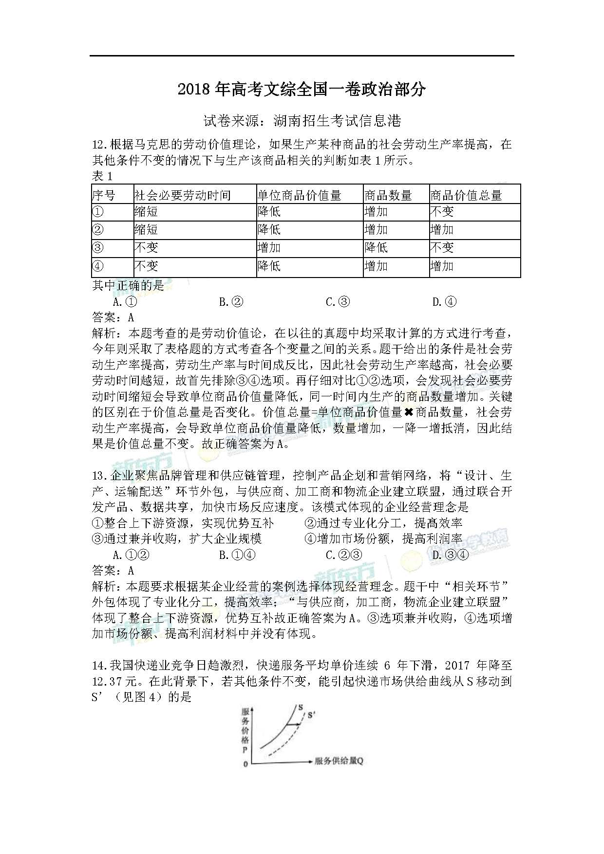 2018全国卷1高考政治答案解析(长沙新东方)