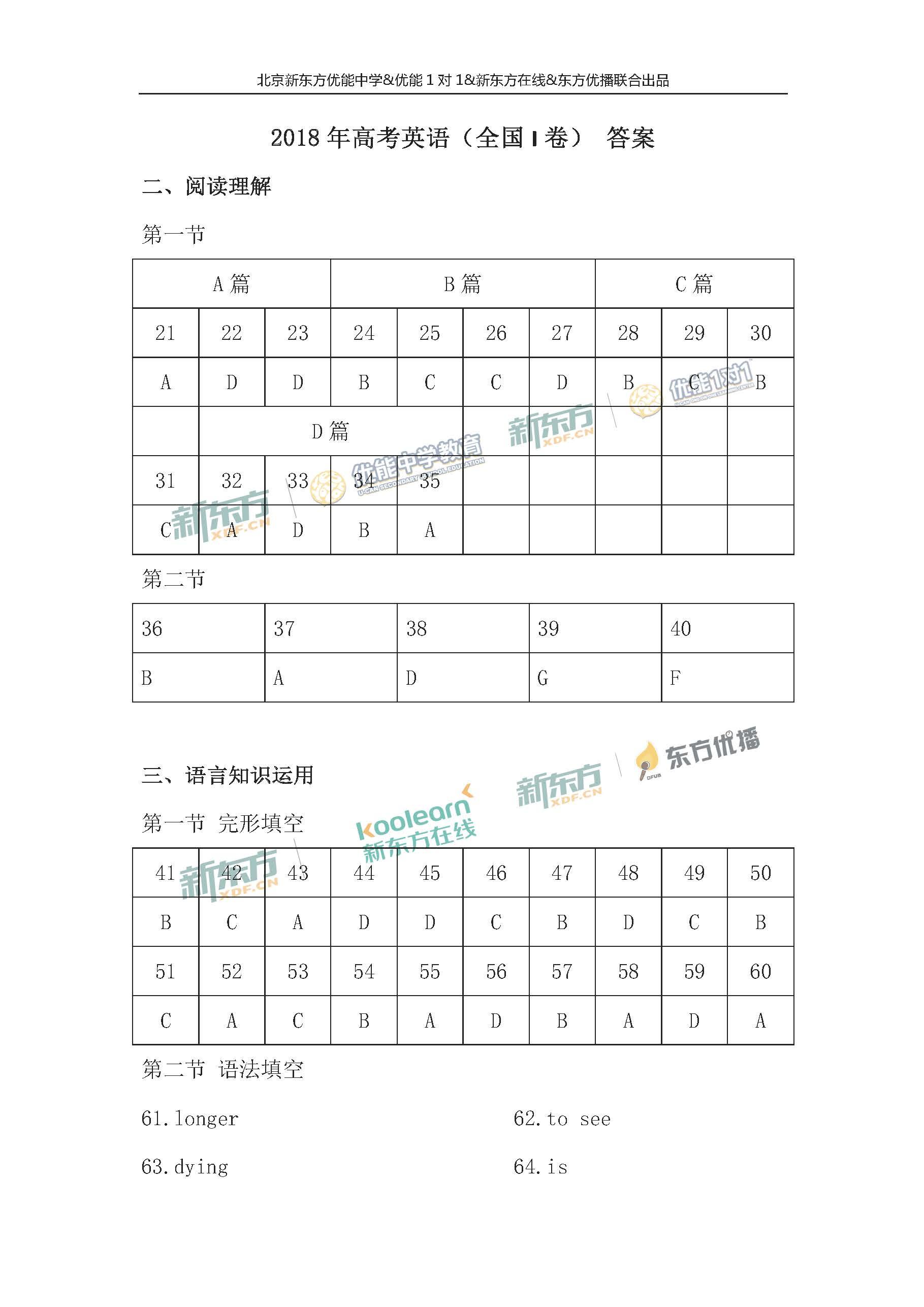 2018全国卷1高考英语简版答案(北京新东方)