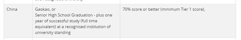 高考后留学:用高考成绩可申请新西兰林肯大学