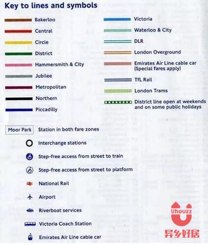 地铁-伦敦主要的出行交通工具