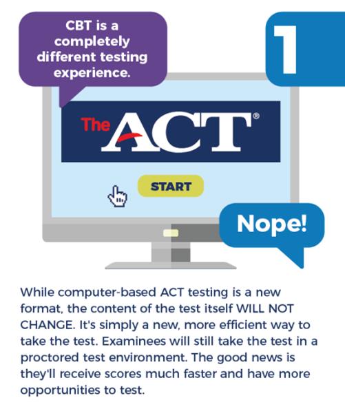 破解ACT机考:关于机考改革的七大谣传