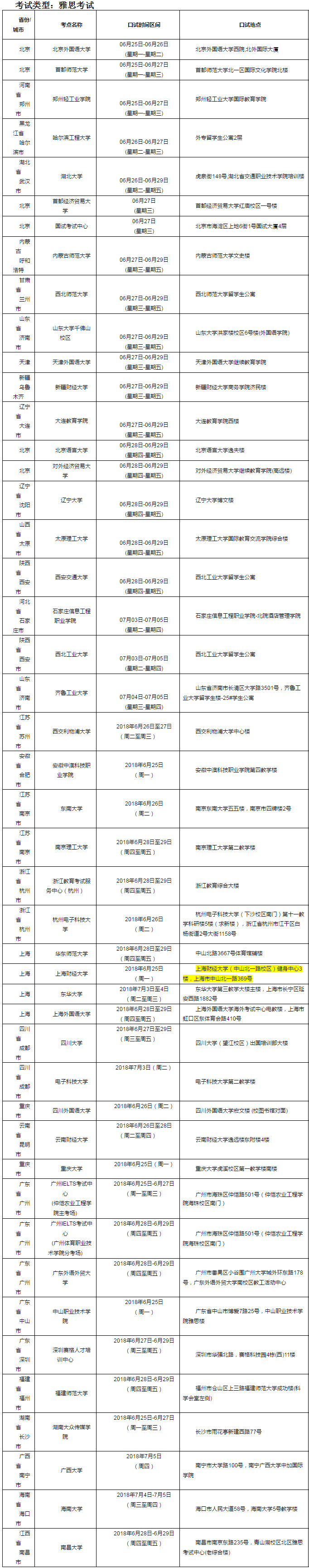 2018年6月30日雅思口语考试安排