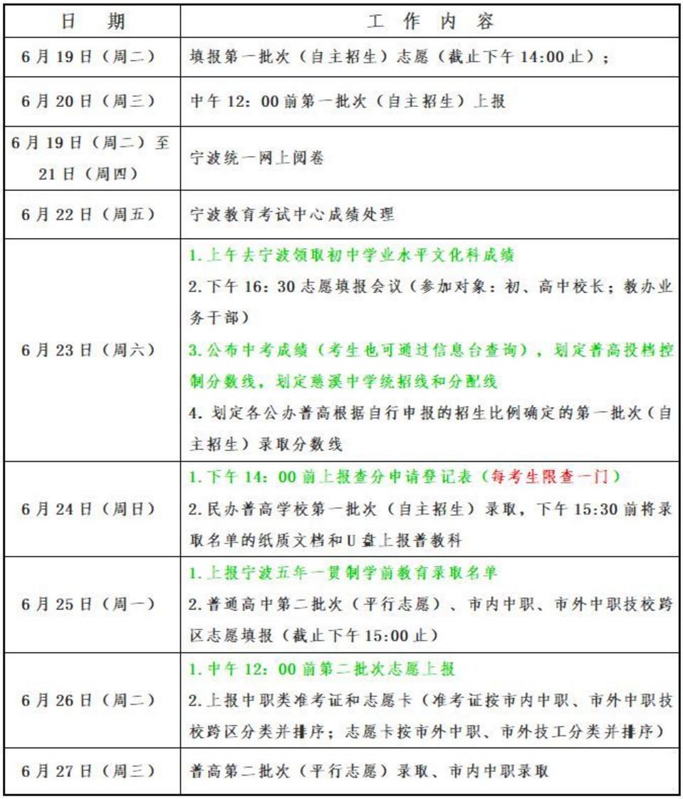 2018宁波慈溪市普通高中v高中高中大专芭节点俩时间年图片
