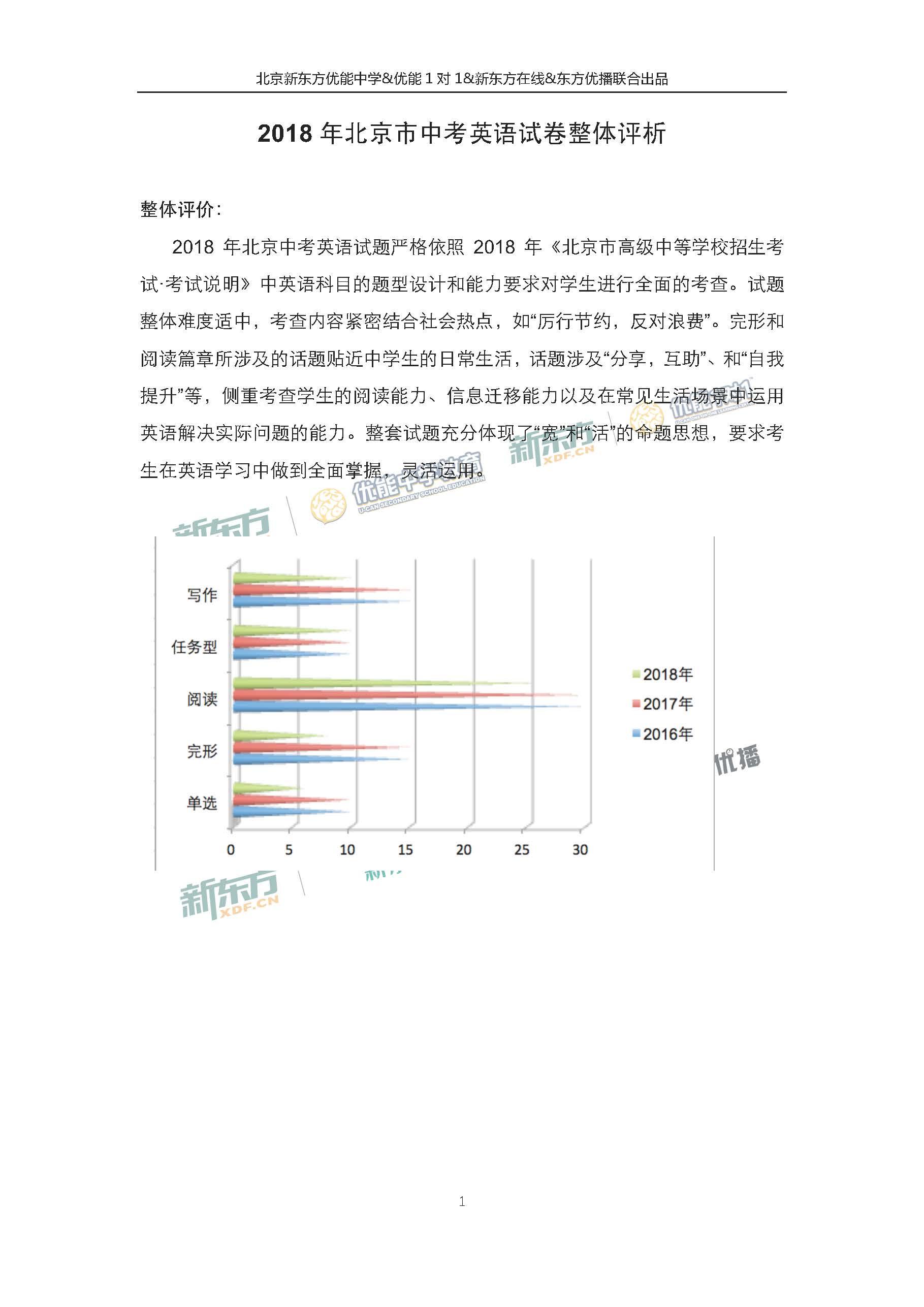 2018北京中考英语试题整体点评(北京新东方)