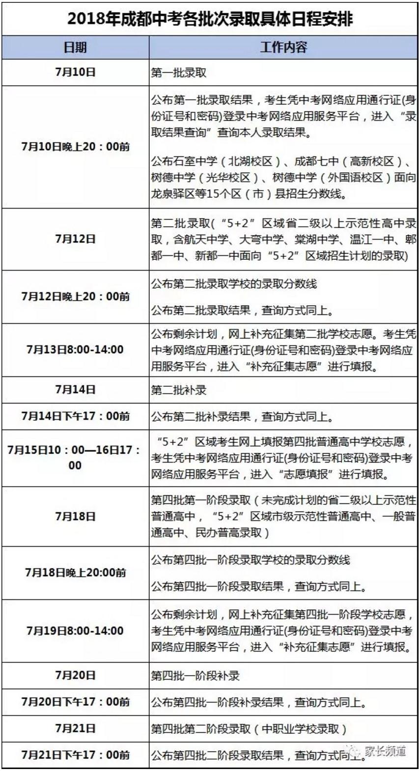 2018成都中考各批次录取日程安排