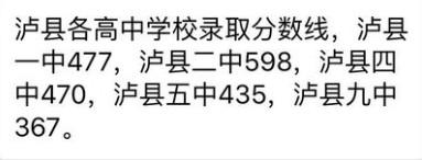 2018泸县中考最低录取控制分数线