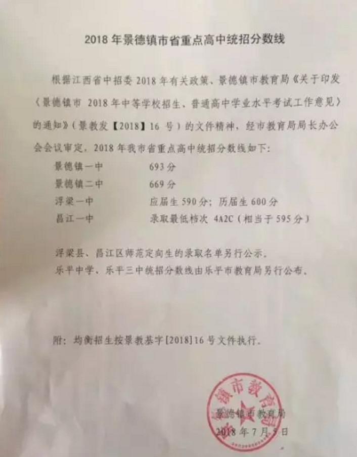 2018景德镇市省重点高中中考统招分数线公布