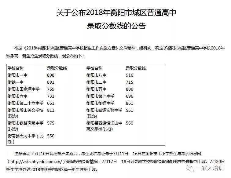 2018衡阳中考最低录取控制分数线