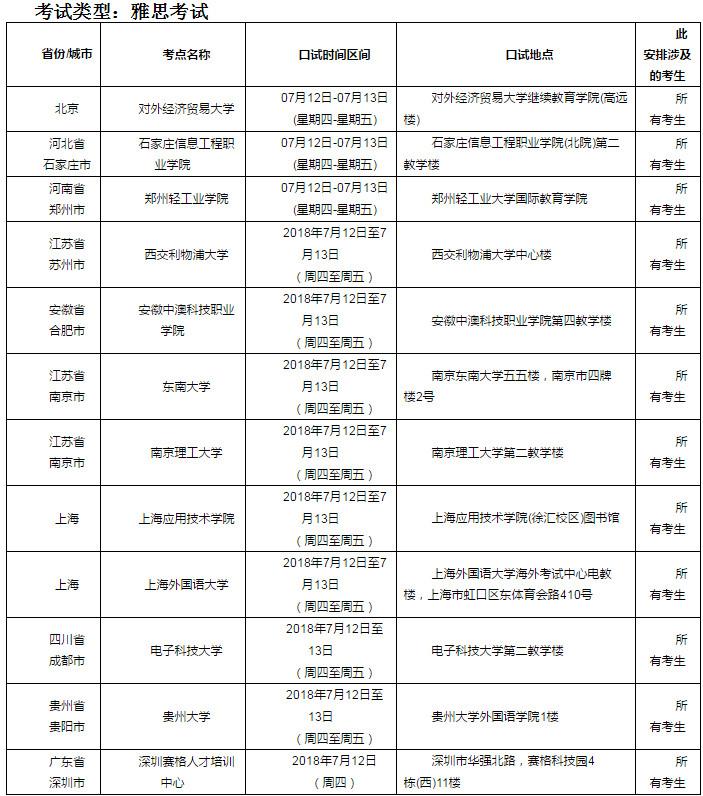 2018年7月19日雅思口语考试安排