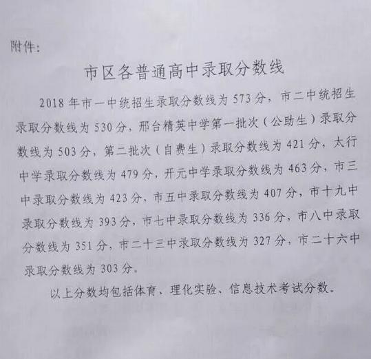 2018邢台中考最低录取控制分数线