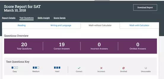 SAT查分:2018年6月SAT出分波动!