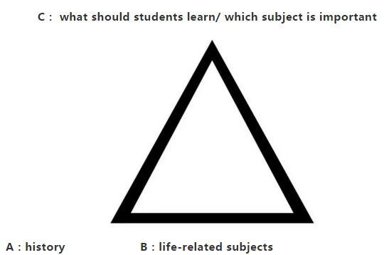 三角结构法