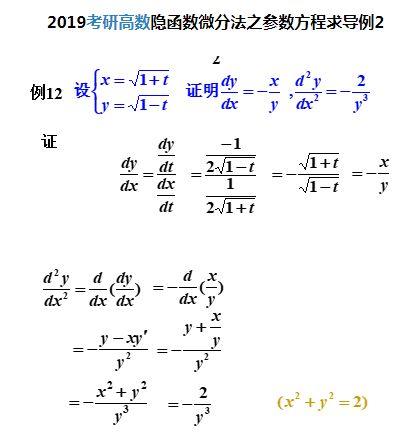 隐函数微分法之参数方程求导(例2)