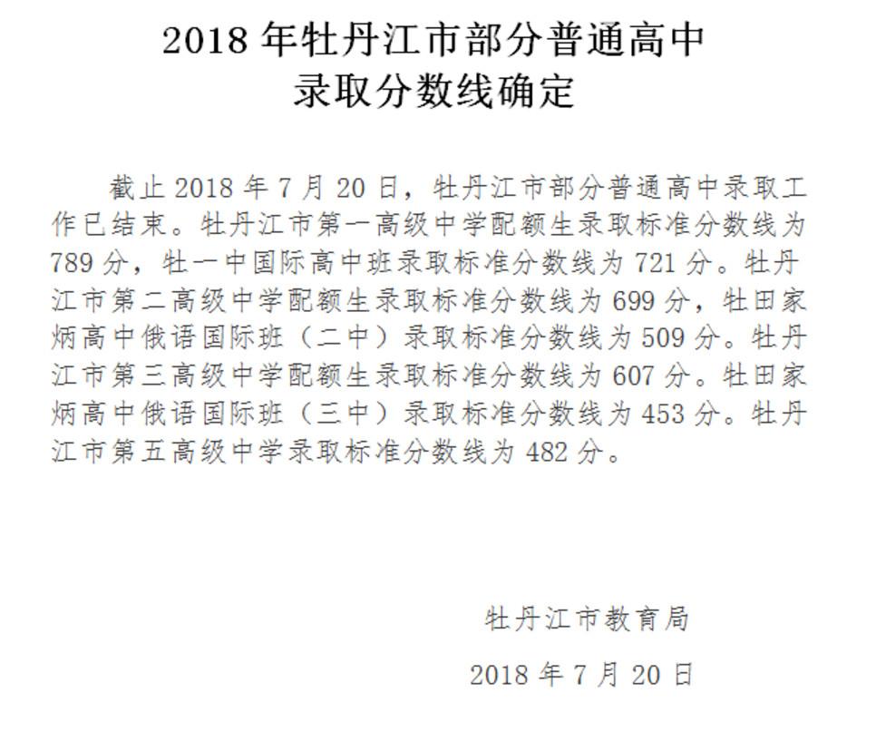 2018牡丹江普通高中中考录取分数线公布