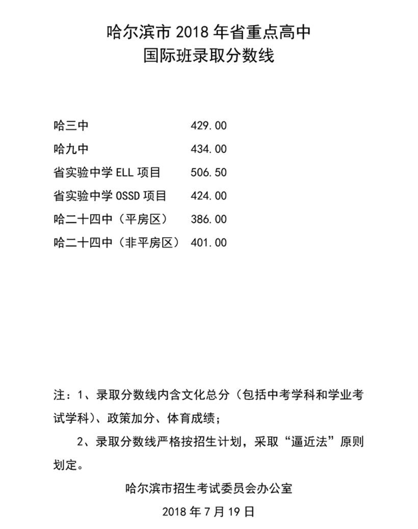 2018黑龙江哈尔滨省分数国际高中班录取重点八滩高中盐城市图片