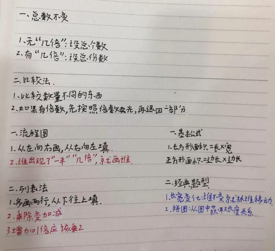 数学学霸的笔记