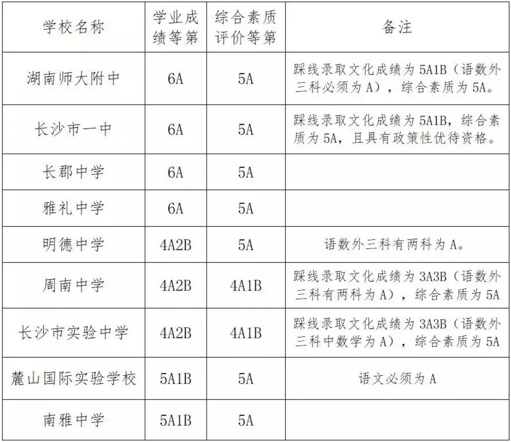 http://halfcocker.com/chalingshenghuo/132336.html