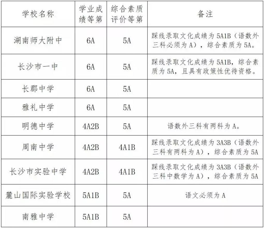 http://www.cz-jr88.com/chalingshenghuo/132336.html