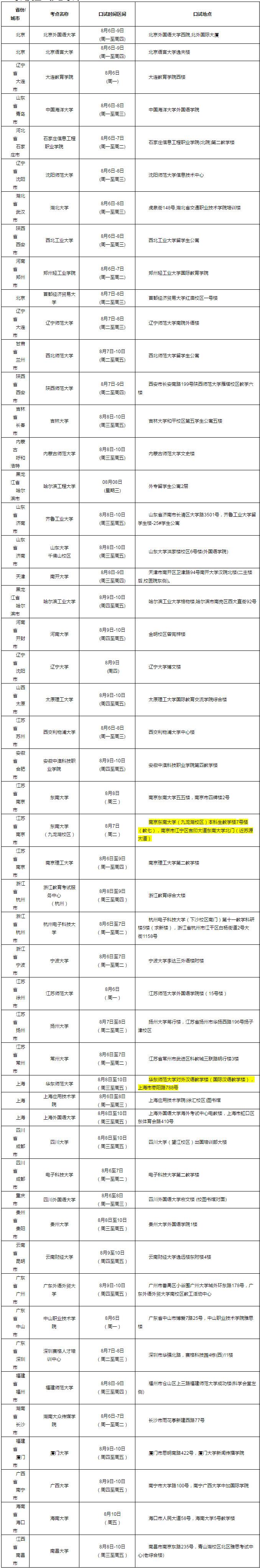 2018年8月11日雅思口语考试安排