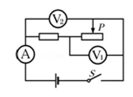v测并联电路电压 ▼ 答案: 定值电阻和滑变组成的串联电路 a测串联