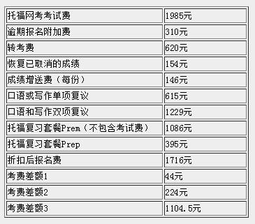 9月1日0时起托福和GRE考试双双涨价