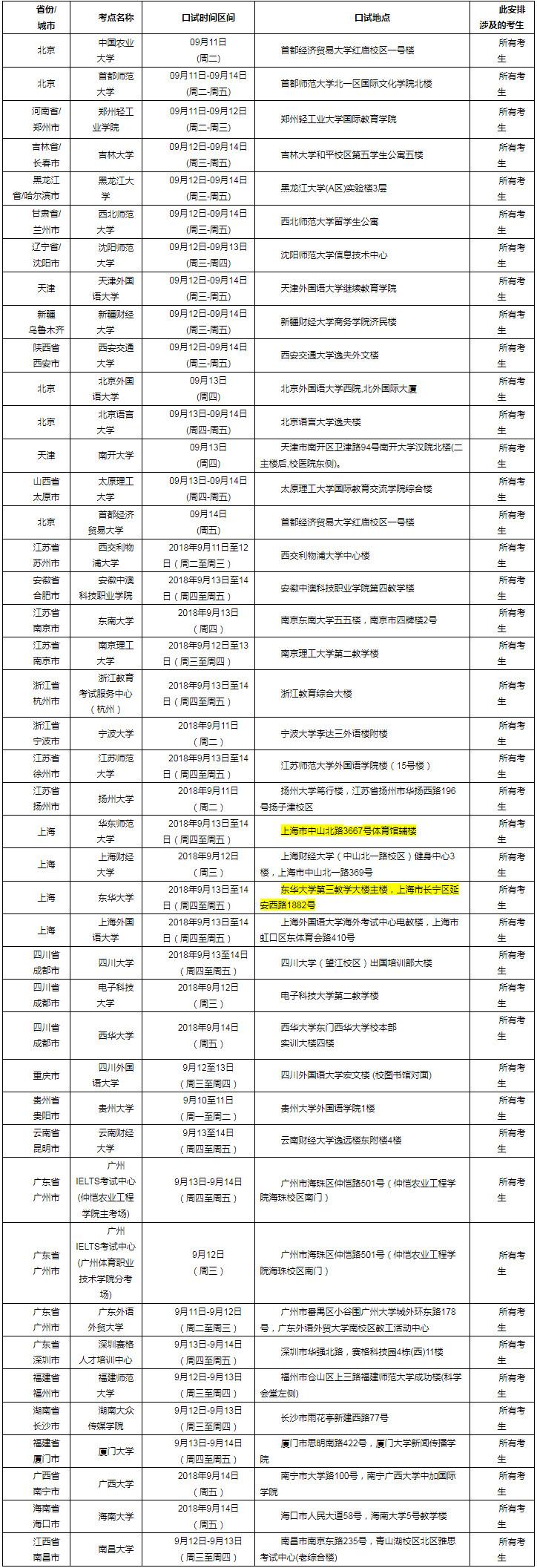 9月15日雅思口语考试安排