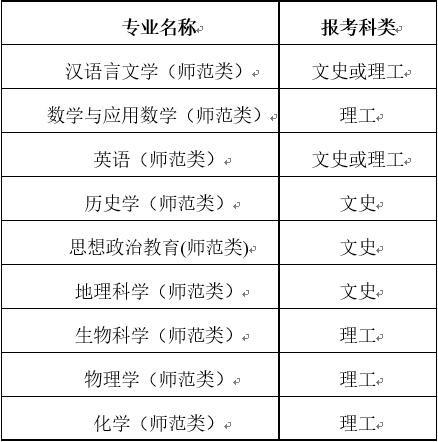 2018优能高中:自主招生进行时