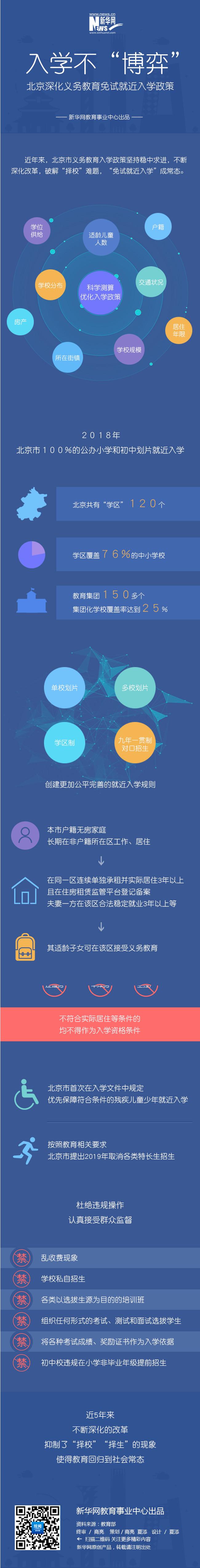 """北京义务教育:坚持实行""""免试就近入学""""政策"""
