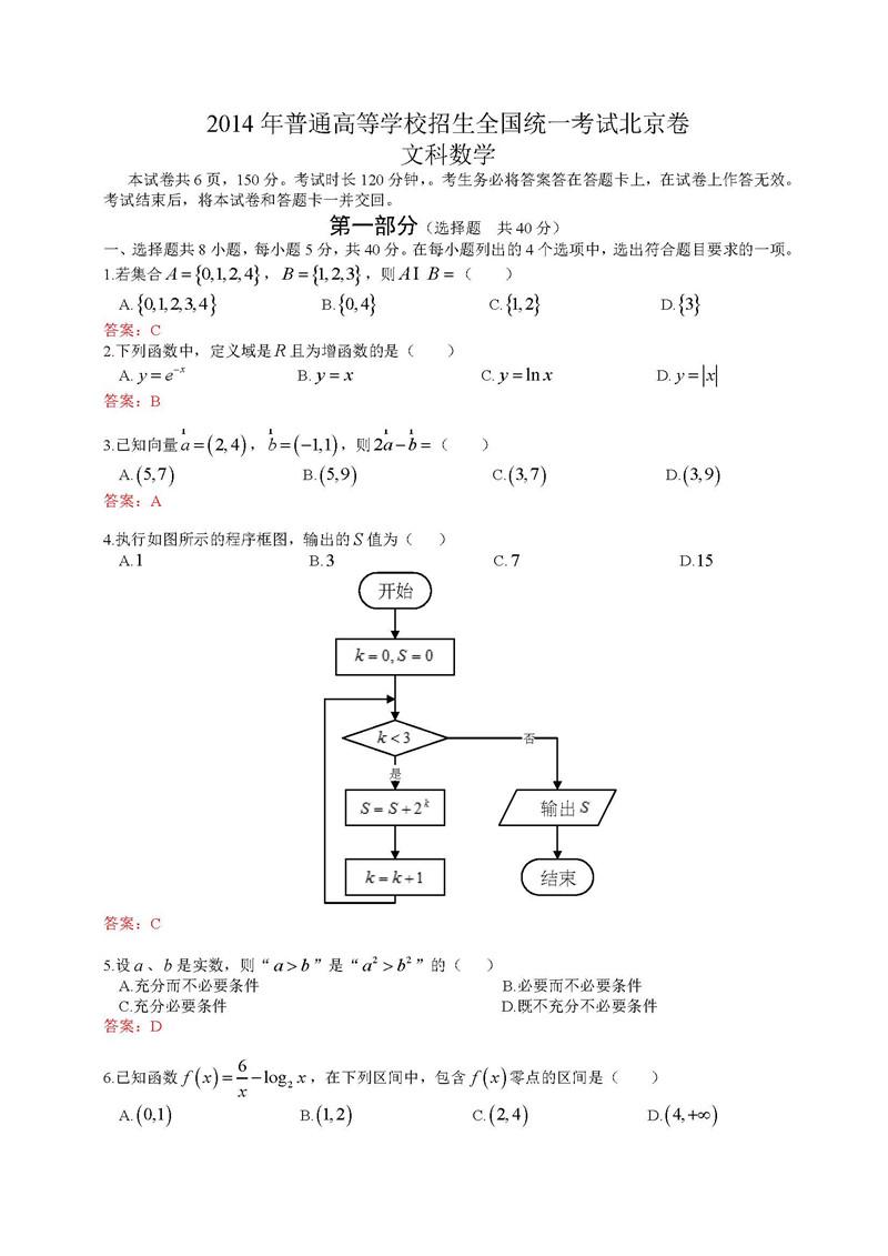 2014北京高考数学文科试卷及答案(网络版)