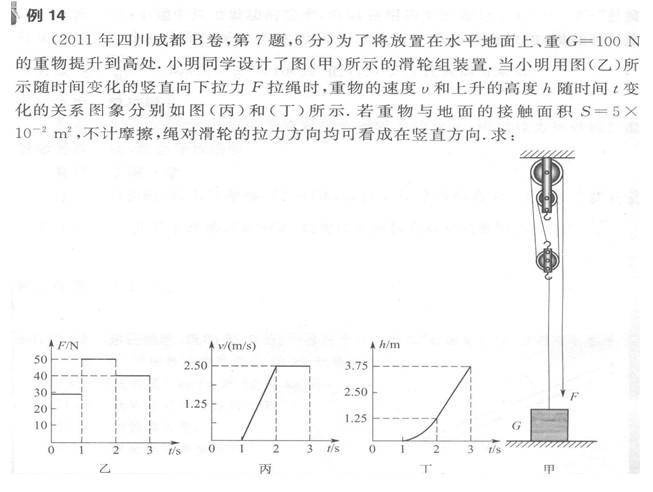 中考物理压轴题精选之如何看图像解综合计算题