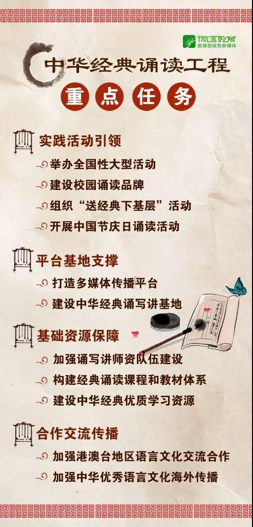 教育部国家语委实施中华经典诵读工程