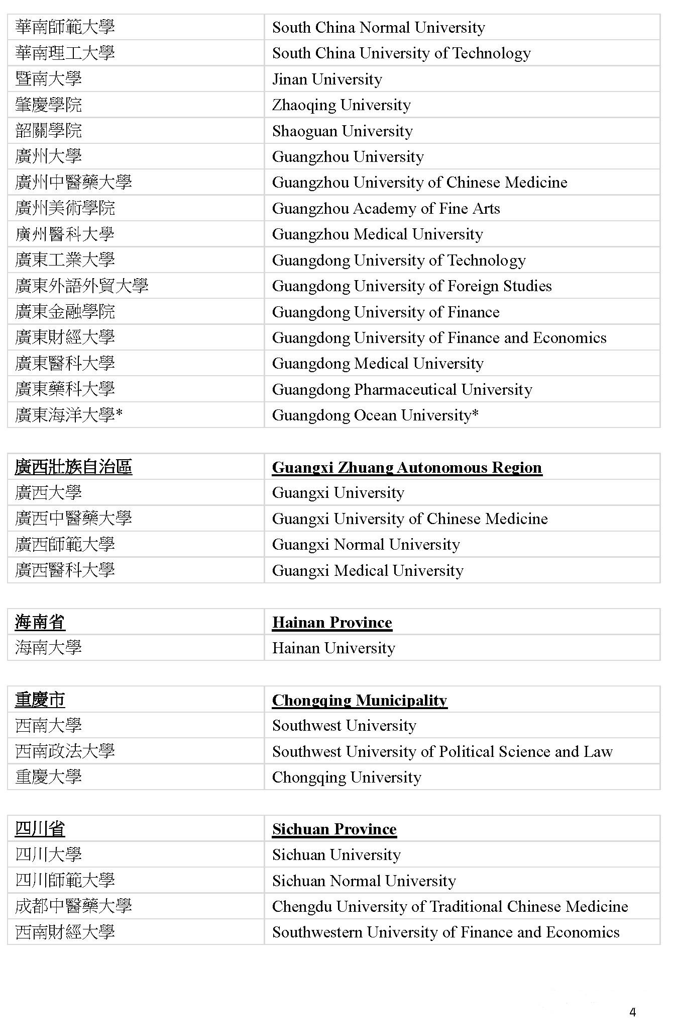 2019内地109所大学免试招收香港学生