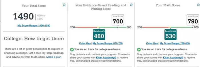 读懂SAT成绩报告 这三点你必须了解