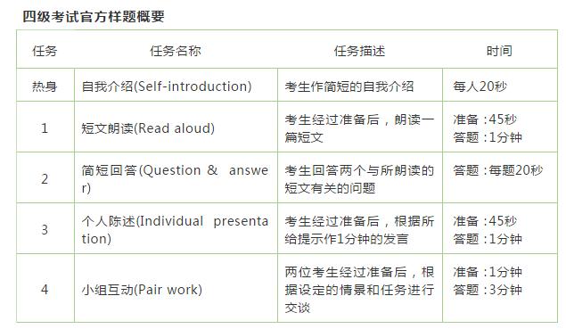 英语四六级口语考试一定要参加吗?