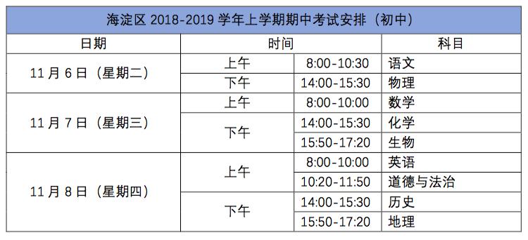 2018-2019学年北京海淀区初三上期中考试时间安排表